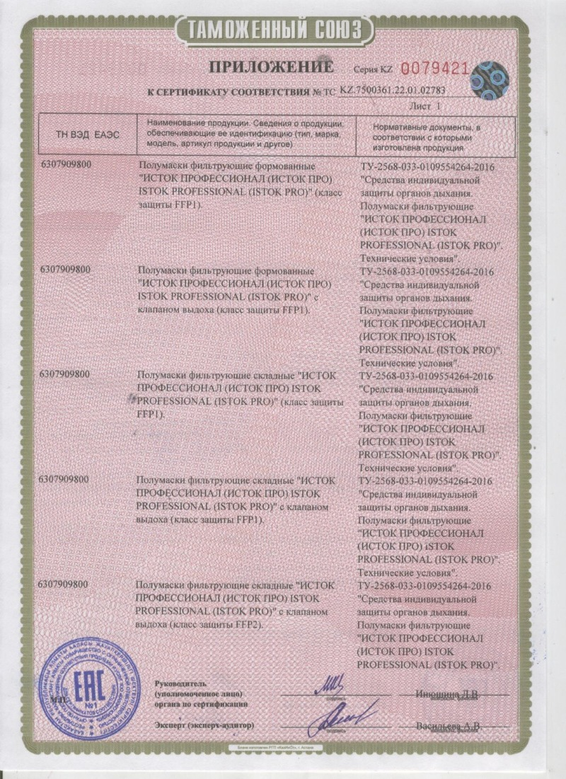 Очки открытые защитные «ИСТОК ПРО Комфорт» (прозрачные)